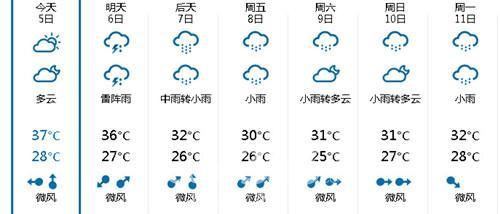 芜湖未来7天天气预报