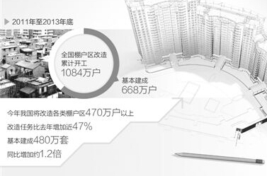 中国财政支出结构简单