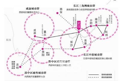 九江市经济结构图