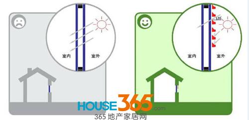 不同于普通住宅门窗,low-e玻璃与断桥铝合金窗框的使用,令防风性