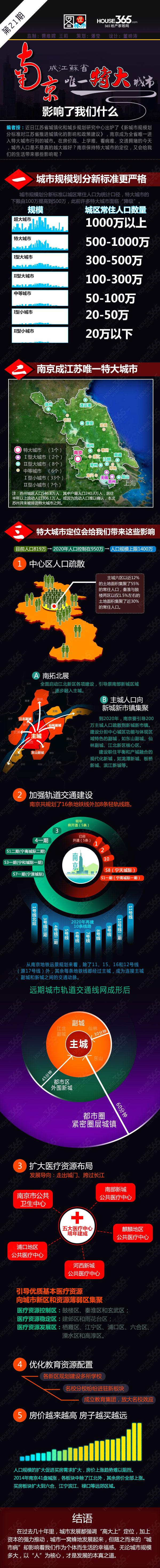 图说21:20余条轨道交通疏散南京中心区人口 医疗教育资源扩容