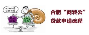 合肥商转公贷款操作流程 申请材料及所需费用