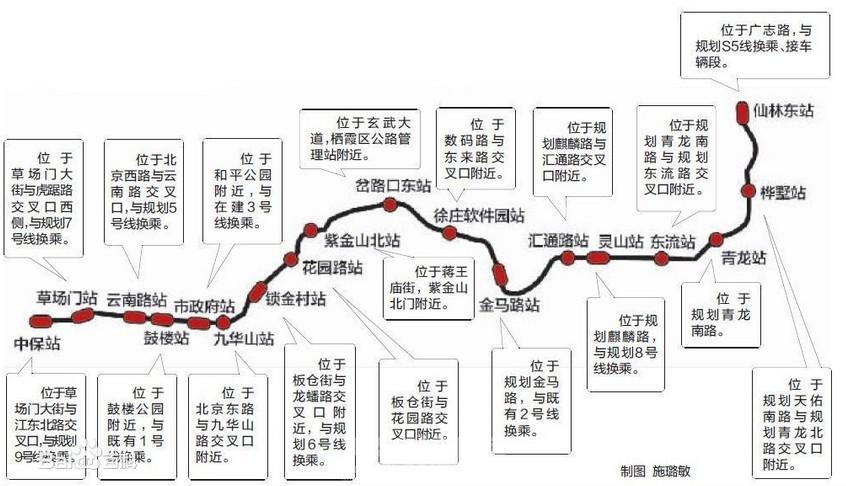南京地铁5号线规划线路图 图片来自网络-地铁5号线方案再上报 保护文图片