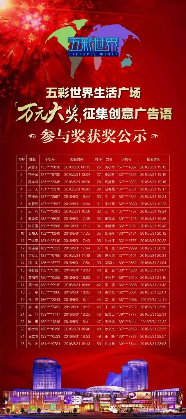 扬州五彩世界生活广场万元征集创意广告语揭晓