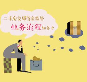 芜湖全面实施存量房交易结算资金监管
