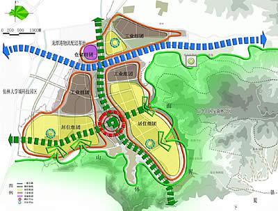 城市组团绿心空间结构