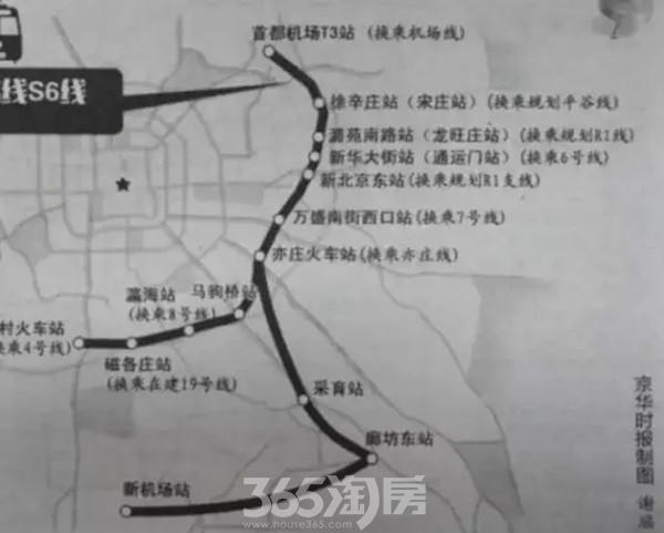 重磅 S6号线升格为 地铁 廊坊设两站图片
