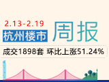周行情:上周杭州商品房共成交1898套 环比上涨51.24%
