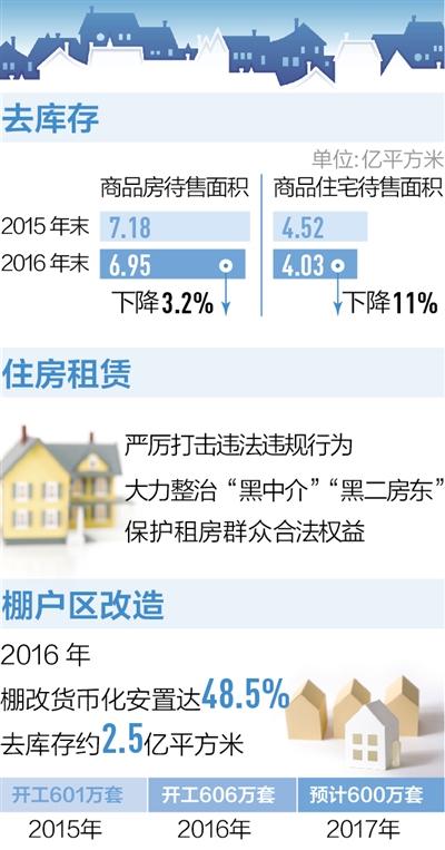 住建部:将严惩房产黑中介 加快租赁市场立法