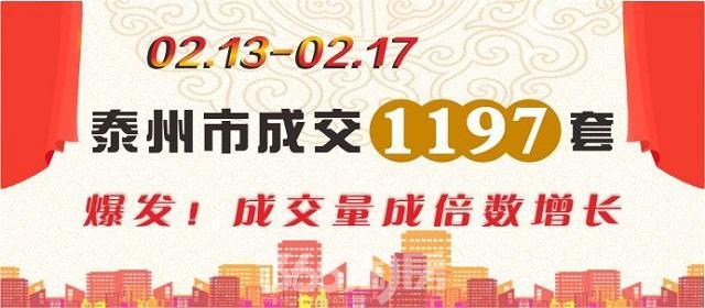 2.20-2.26泰州楼市成交690套 三月预计10盘入市
