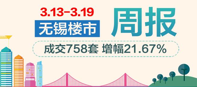 周行情:上周供应为零 成交量创3月周度最高位