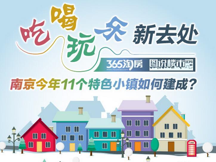 南京今年11个特色小镇如何建成
