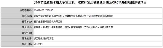 石家庄七大项目获规划证 含天山・银河广场项目
