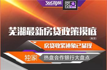 芜湖房贷利率优惠政策(2017年4月)