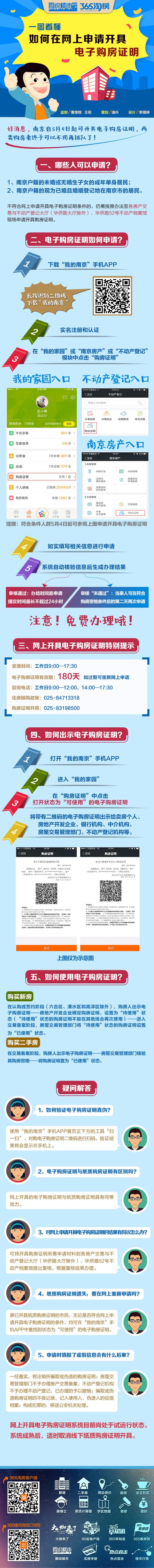 南京电子购房证明上线 一图看懂如何办理