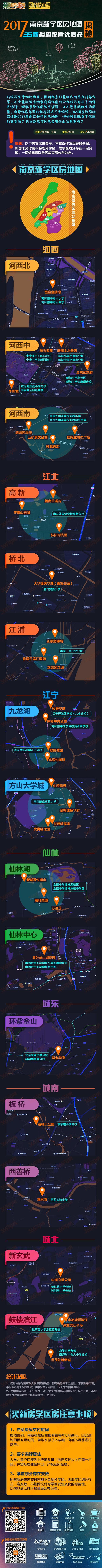 2017南京新学区房地图
