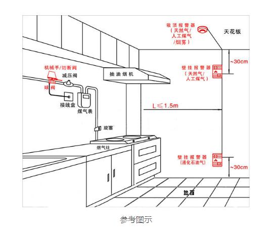 电路 电路图 电子 工程图 平面图 原理图 550_455