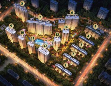 2017上半年杭城20个住宅项目规划