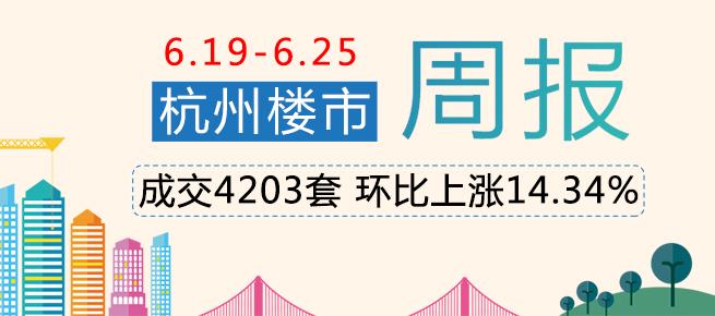 专题:上周杭州商品房共成交4203套 环比上涨14.31%