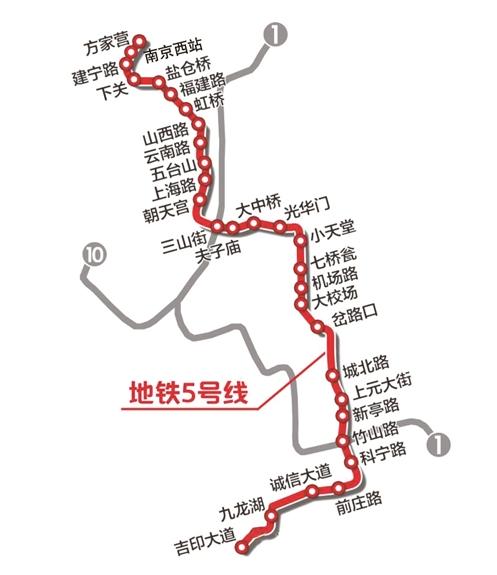 南京地铁5号线