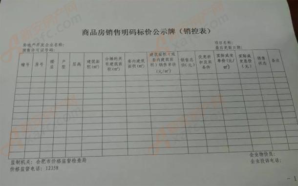 商品房销售明码标价公示牌(销控表).jpg